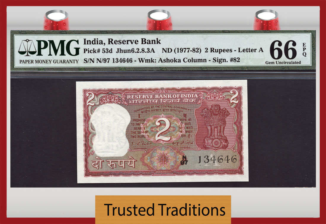 India - Currency for sale on Collectors Corner